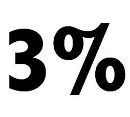 3% graphic